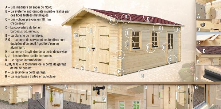 garage 34080 34mm garage bois en kit pr fabriqu. Black Bedroom Furniture Sets. Home Design Ideas